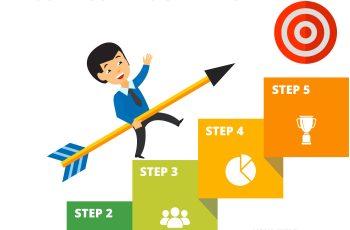 Grafico di metafora 5 passi per il business