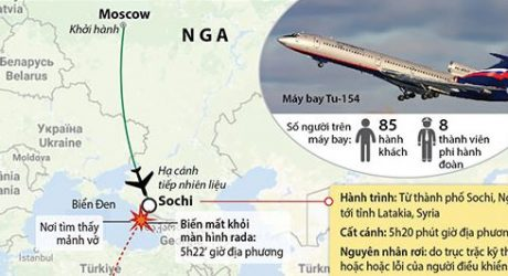 Tu-154 crash: Latest audio recording on board raises many questions 27.12.2016 | Source: Pravda.Ru – Übersetzung von politaia.org Die letzten […]