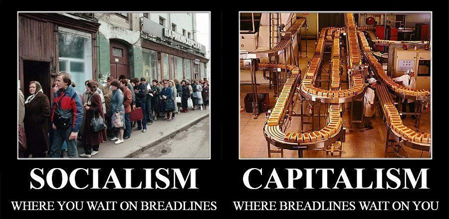 Image result for capitalism bread wait on you