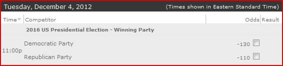 Bet on Political Betting Odds at Bovada - Click Here To Bet