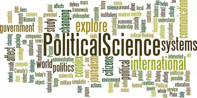 Political Science – Meaning, Definition and Nature