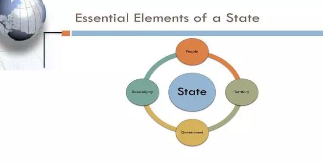 Essential Elements of State