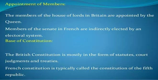 The British and French Constitutions Contrasted