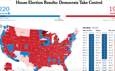 Overall, a good night for Democrats