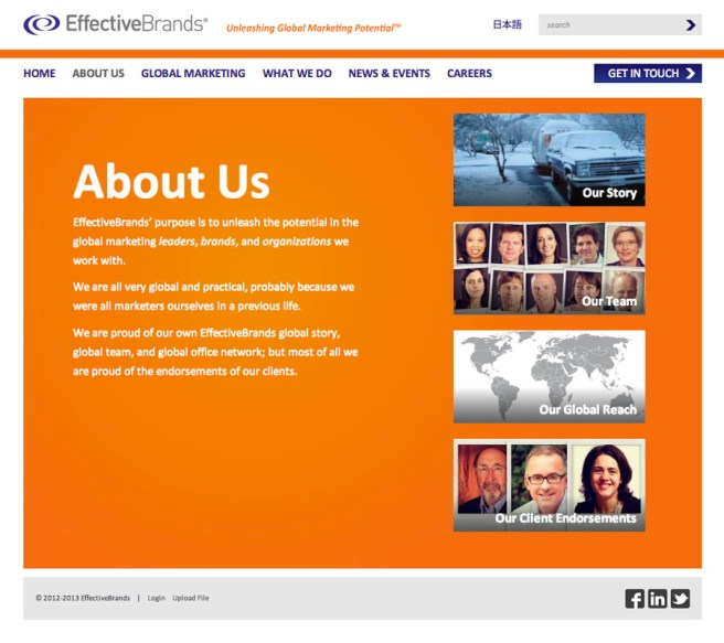 EffectiveBrands About Us