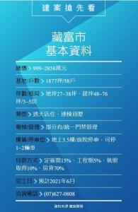 藏富市基本資料