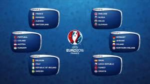 Oto kadra Polski na Euro 2016: