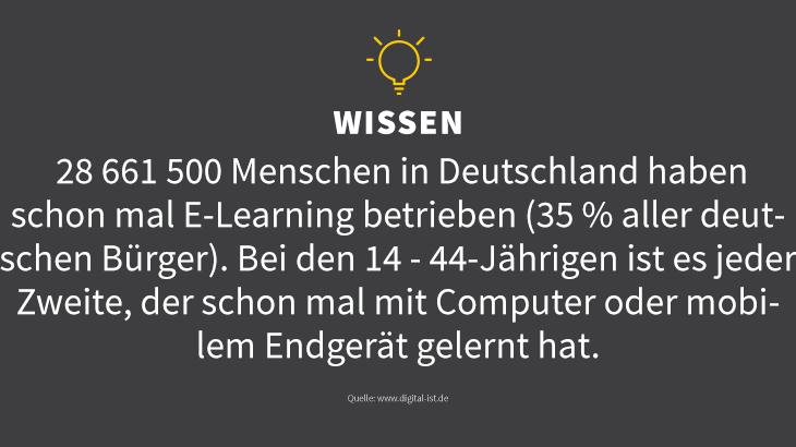 E-Learning ist im digitalen Trend. Quelle: http://www.digital-ist.de/aktuelles/zahlen-des-monats.html