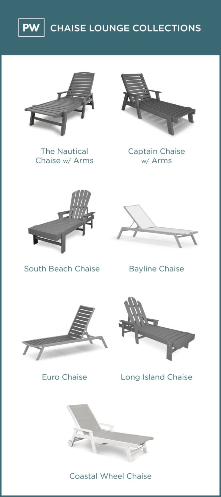Awe Inspiring The Complete Guide To Buying A Chaise Lounge Polywood Blog Alphanode Cool Chair Designs And Ideas Alphanodeonline