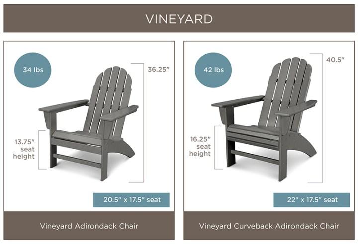 POLYWOOD Vineyard Adirondack Comparison