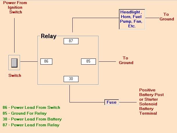 tech tips from capp\u0027s hot rods why use a relay? pomona swap meet