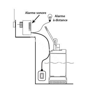 Alarme sonore niveau haut cuve  SENTINEL