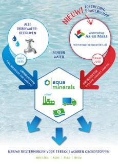 Nog meer waterschappen tonen belangstelling voor Aquaminerals
