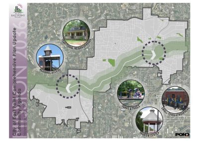 City of East Point 2036 Comprehensive Plan - East Point, GA