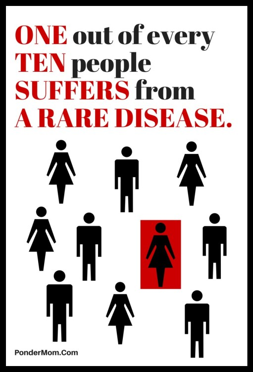 Rare Disease Day: Fact - one out of ever 10 people suffers from a rare disease