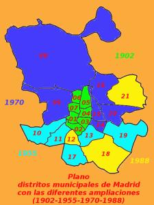 Plano distritos municipales de Madrid con las diferentes ampliaciones (1902-1955-1970-1988)