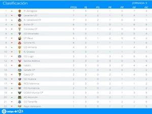 Clasificación   Jornada 3ª   LaLiga 1 2 3   Temporada 2016-2017   05/09/2016
