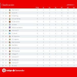 Clasificación | Jornada 3ª | LaLiga Santander | Temporada 2016-2017 | 12/09/2016