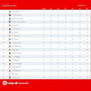 Clasificación | Jornada 4ª | LaLiga Santander | Temporada 2016-2017 | 20/09/2016