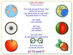 Con un cero | Gloria Fuertes | Fuente: Me encanta escribir en español - Señor Adams
