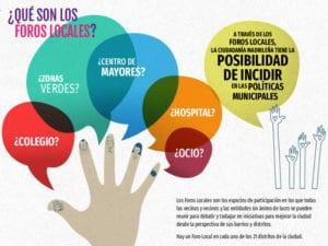 Plenos Foros Locales de Madrid   Participa en tu distrito   Del 23/02 al 24/03/2018   ¿Qué son los Foros Locales?