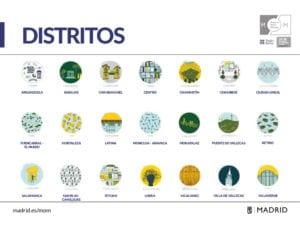 Madrid Otra Mirada | MOM 2018 | Ayuntamiento de Madrid | 19, 20 y 21/10/2018 | Distritos