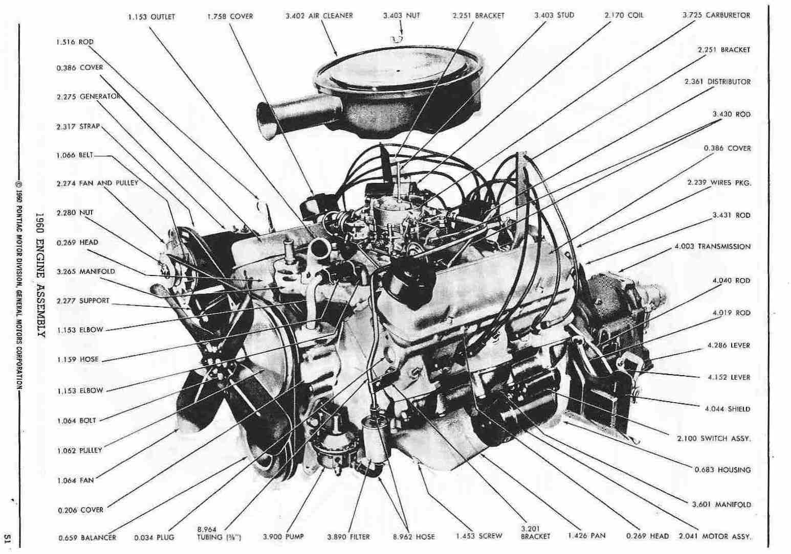 Cars Engine Parts Names