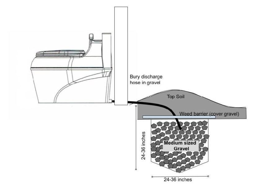 poopod drain system