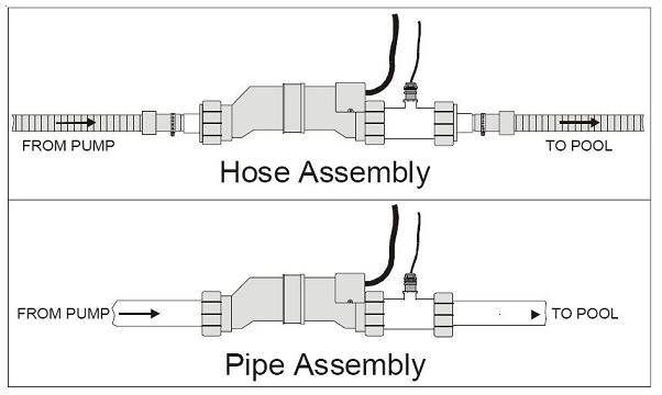 Image Result For In Ground Spa Plumbing Diagram