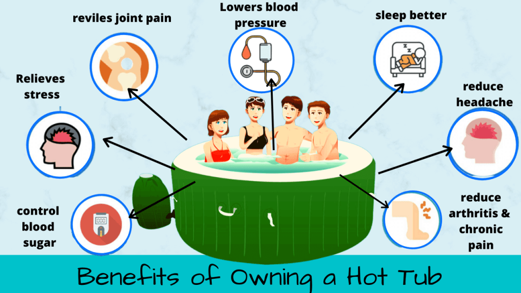 Advantages of hot but