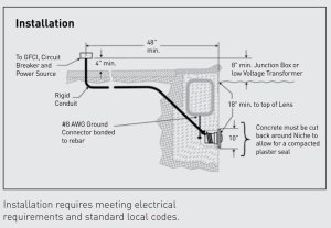 Pentair Intellibrite 5G WHITE Pool Light for Inground Pools   120V LED 400W 100' Cord   601202