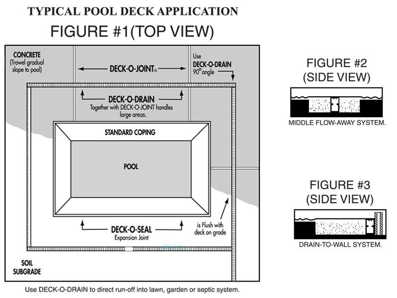 deck o drain 10 pool deck drainage system white 2811011