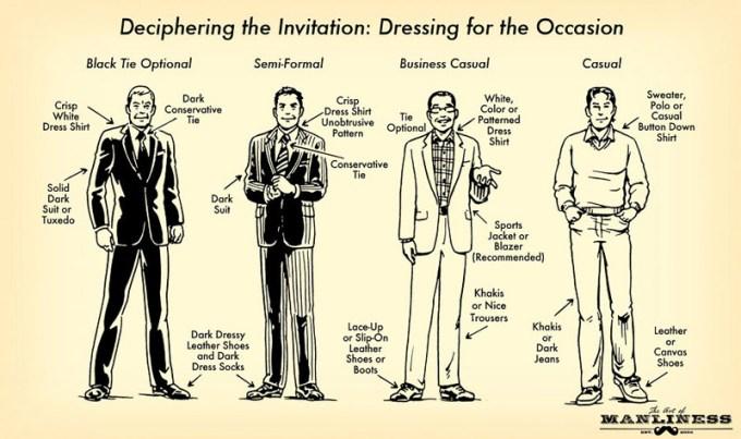 dressing-guide