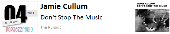 Pop Jazz Radio Charts top 04 (Best of 2011) Jamie Cullum - Please, Don't Stop The Music