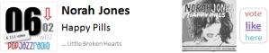 PopJazzRadioCharts top 06 (20120324)