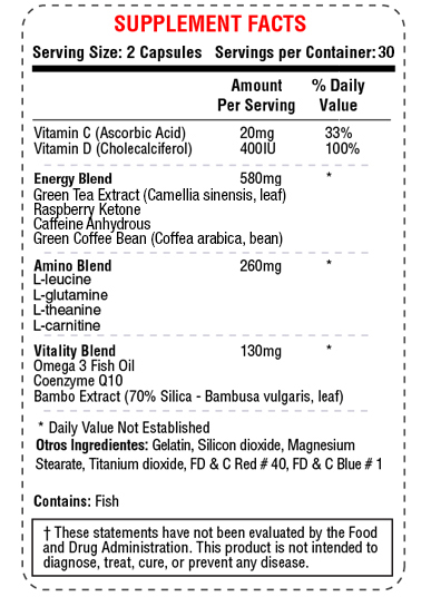 fat burner plus ingredients