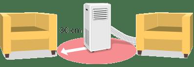 4 prednosti prenosne klimatske naprave - Enostavna postavitev / PorabimanjINFO