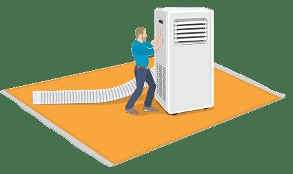 4 prednosti prenosne klimatske naprave - Mobilnost / PorabimanjINFO