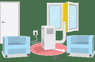 Prenosne klimatske naprave kako montirati cev / PorabimanjINFO / Ilustracija: Branko Baćović
