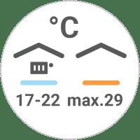 Površinska temperatura poda / PorabimanjINFO