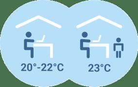 Priporočena temperatura zraka za stanovanjska območja / PorabimanjINFO