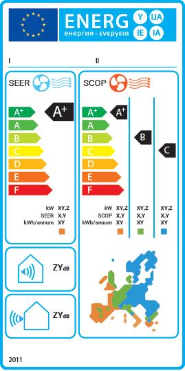 Energijska nalepka za split klimatske naprave / PorabimanjINFO / Ilustracija: Branko Baćović