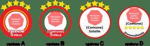 Sondaggio: nuovo logo dei gruppi 5 stelle del pordenonese