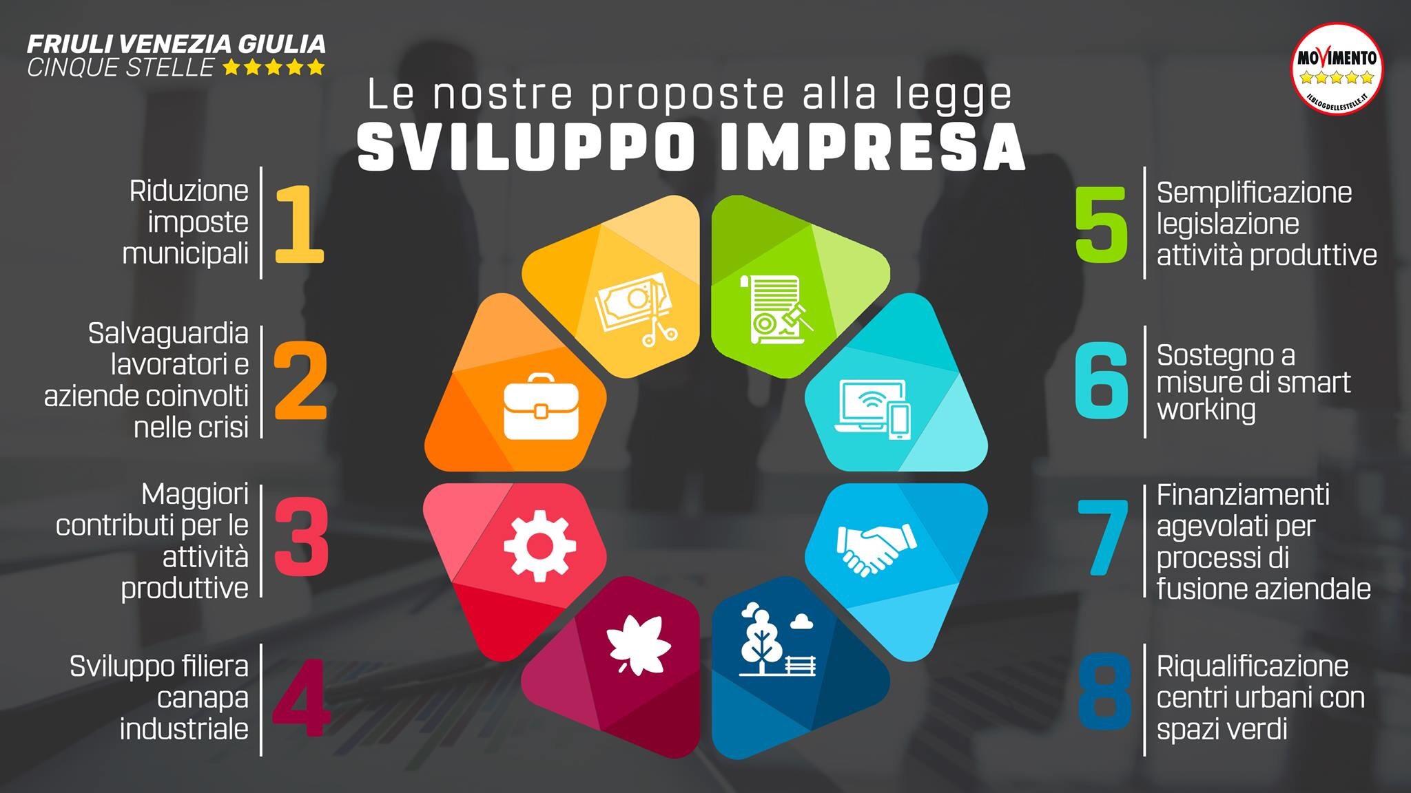 Legge Sviluppo Impresa
