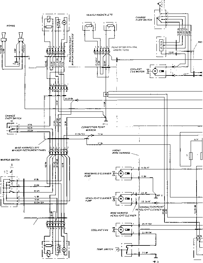 1982 porsche 928 fuse box  porsche  auto fuse box diagram