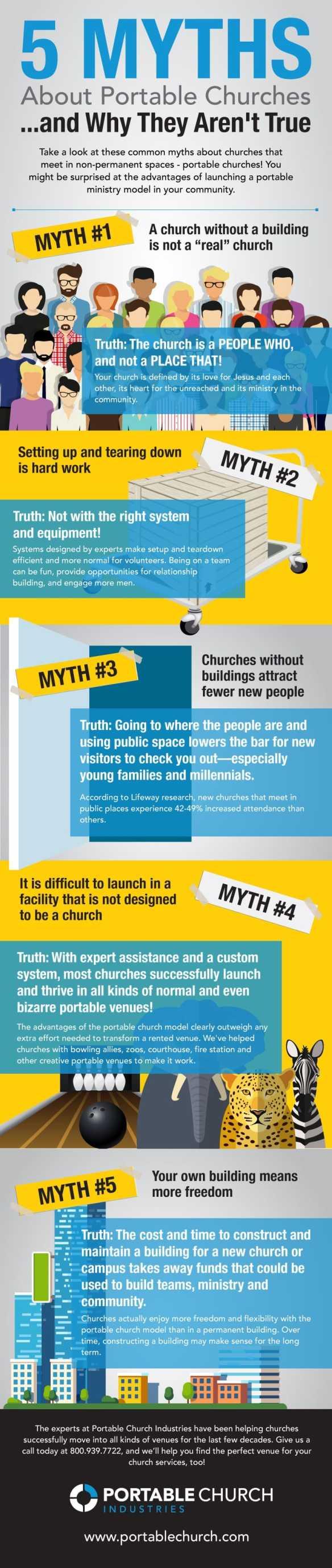 Church Launch, Portable Church, Church Plant, Multisite Church, church planters, mobile church, facility, church venue