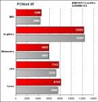 OCZ-Arima W840DI - PCMark 05