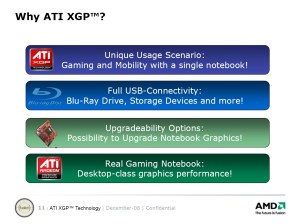 Projet AMD/ATI XGP