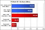 OCZ Vertex 120Go sous PCMark05
