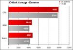 Alienware Area-51 m17x - 3DMark Vantage Extreme